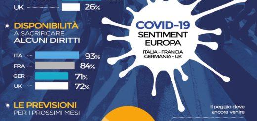 COVID-19 SENTIMENT EUROPA info-grafica
